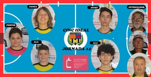 CINC IDEAL JORNADA 14