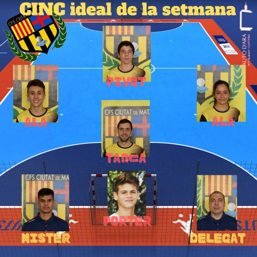 CINC ideal